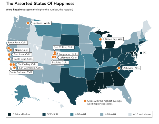 United States of Happy